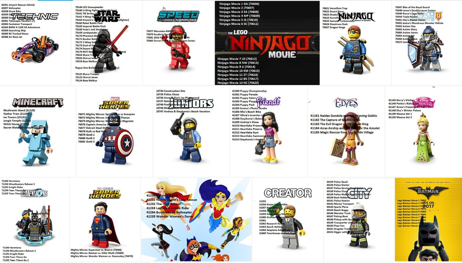 complete compiled list of all 2017 lego sets including